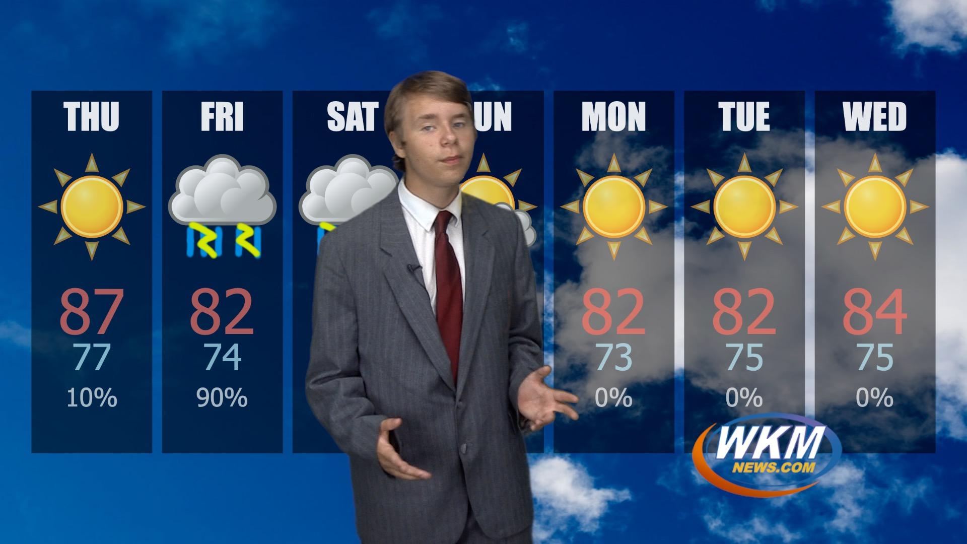 Sunny Skies Ahead: Weekly Forecast 7/15 – 7/22