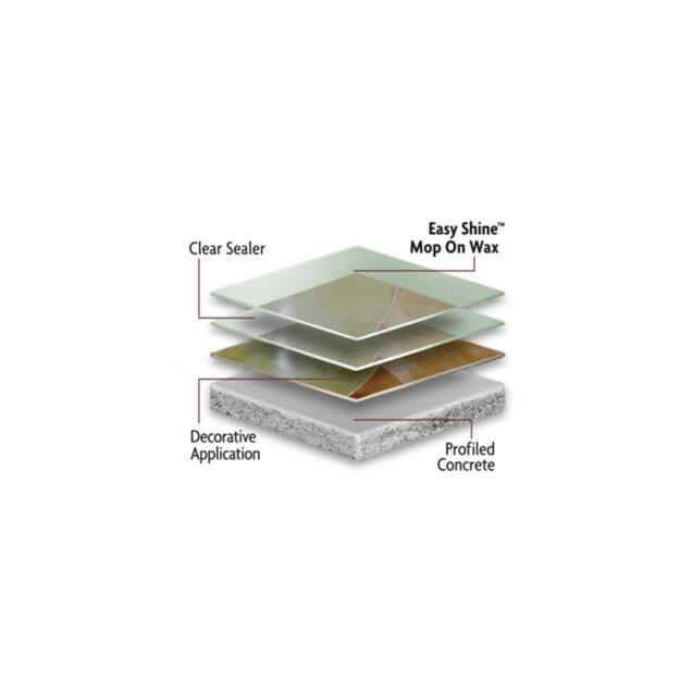 Easy Shine Layers for Kemiko Wax
