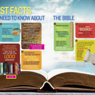 National Geographic Kids 1,000 Facts About the Bible  {Review and Giveaway}
