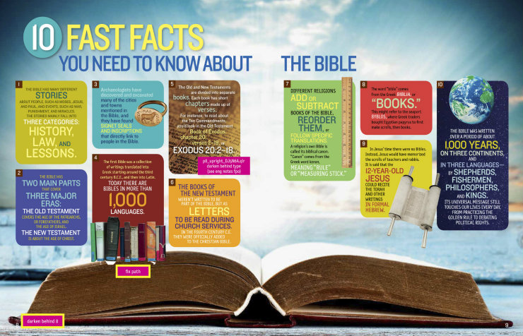 national-geo-bible-fast-facts