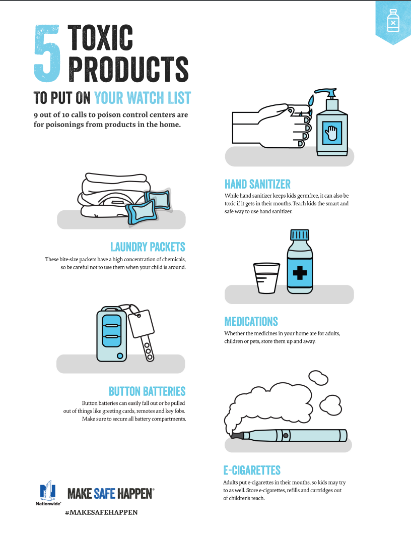 5 toxic Products in your home