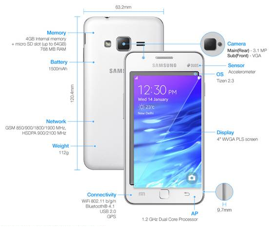 Samsung Z1                               Source -cdn.Pocket.com