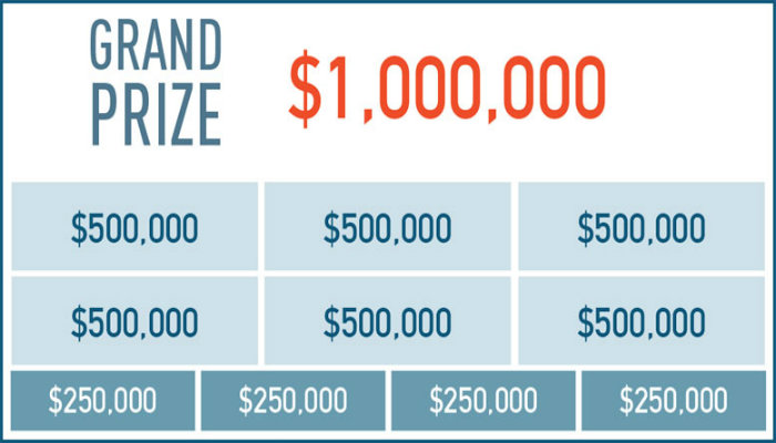 $5 Million prizes are up for the grab!