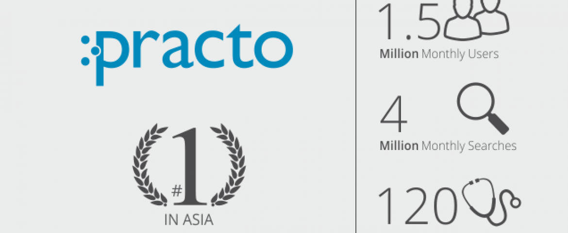 Practo, Healthcare startup forays into Indonesian market