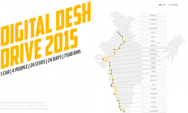 The Wave of Digital India Rides Strong in the Tier II and Tier III Markets