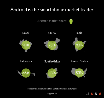 cost-of-iphones_android-is-the-smartphone-market-leader