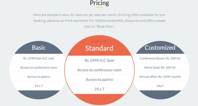 TRIOS pricing