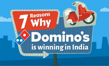 Infographic: How Domino's is Winning The Pizza War In India