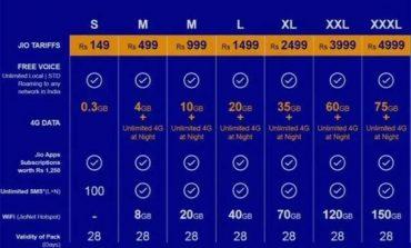 This is How Mukesh Ambani's Reliance Jio Will Make Money