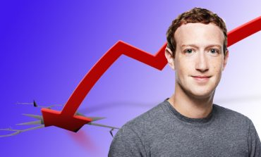 World's Richest People Lost a Combined 107 Billion in a Week!