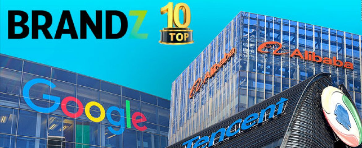 Top 10 Most Valuable Brands in The World Right Now