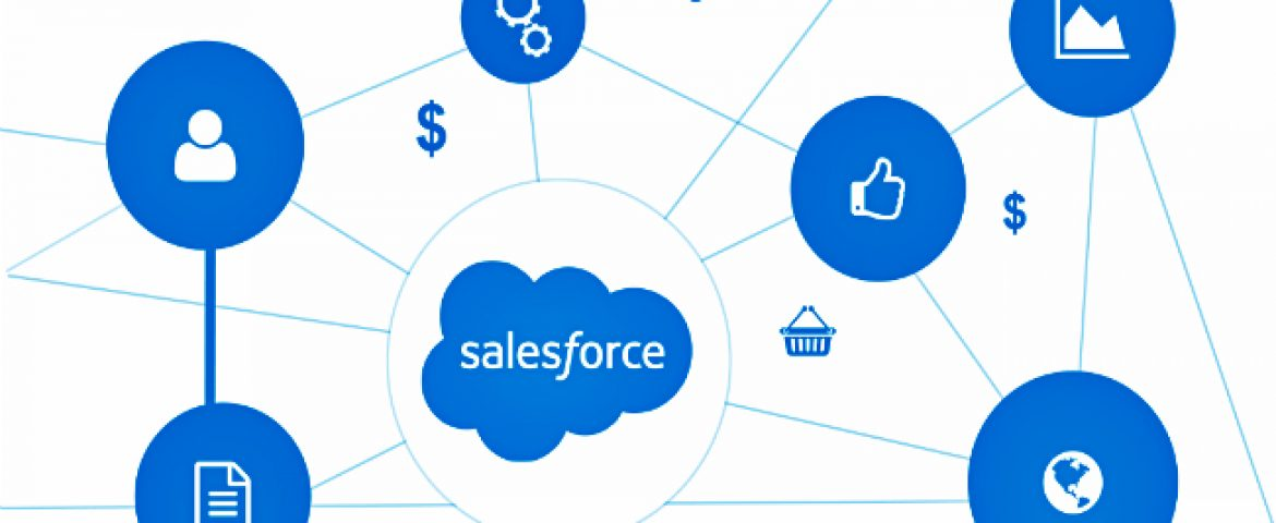 USA Based Salesforce Acquires Marketing Firm Rebel