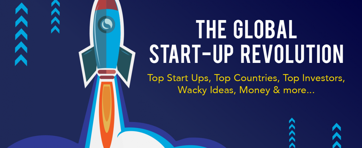 Global Startup revolution in 2019 – A report by InstaRem