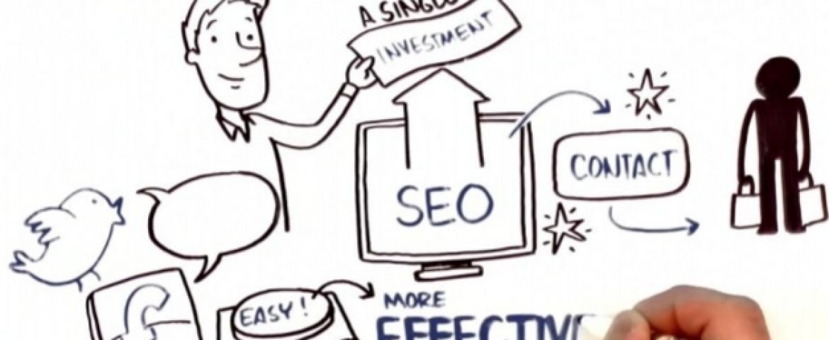 Animation Vs Whiteboard Videos: Which is the Best Explainer Video Style