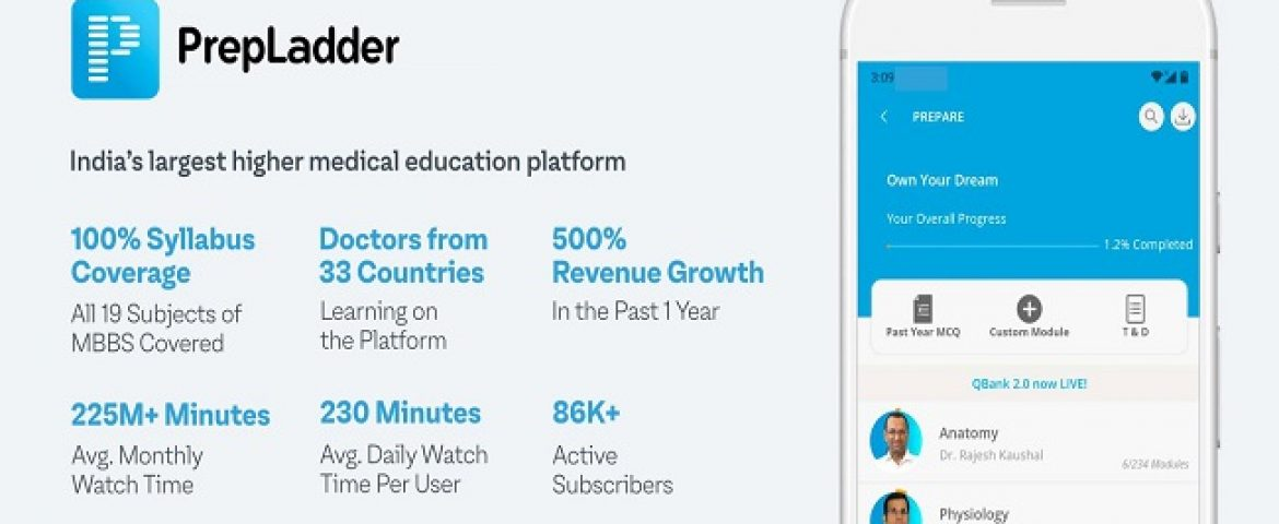 Edtech Platform Unacademy acquire Prepladder for $50 million