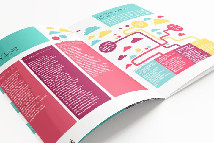 company brochure design-2