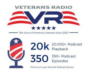 Veterans Radio Podcast July 2021