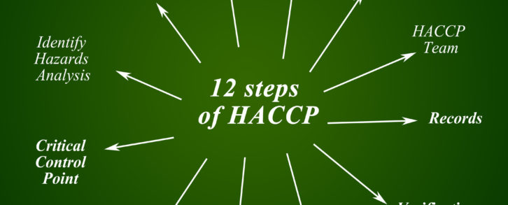How To Build Your HACCP Plan