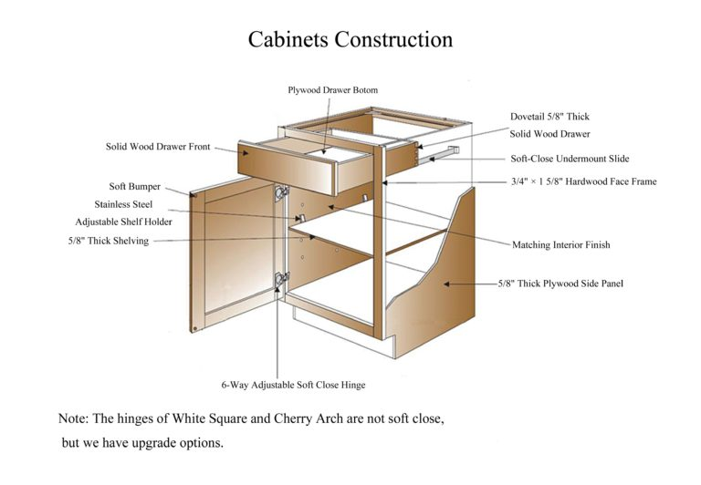 kitchen cabinets in san diego
