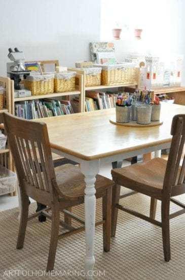 Homestead Blog Hop Feature - Homeschool Room Tour