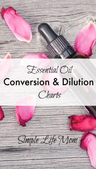 Essential Oil Conversion and Dilution Charts from Simple Life Mom