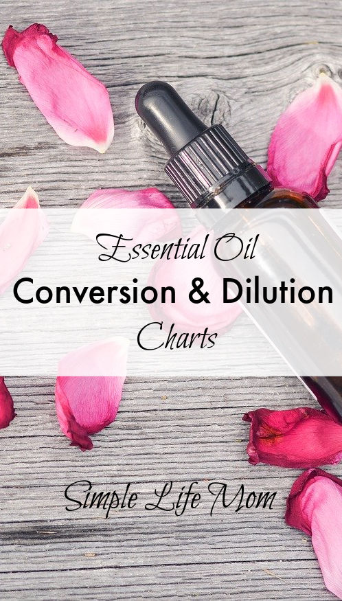 Essential Oil Conversion and Dilution Charts