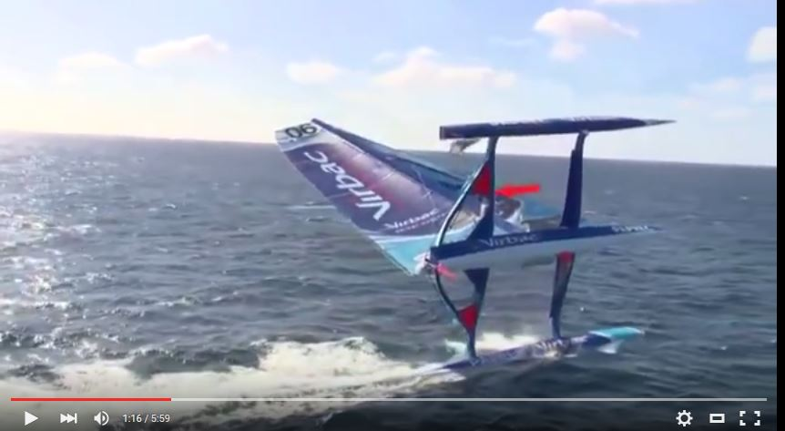 Photo of Sail is fun: don't miss this extreme video compilation!