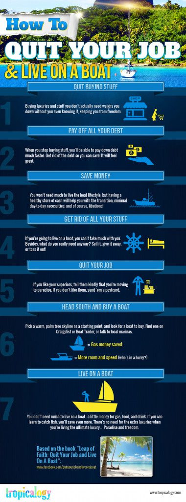 quit-your-job-live-on-a-boat-infographic