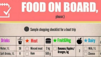 Photo of Food on Board: a Shopping Checklist for a Boat Trip. INFOGRAPHIC