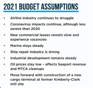 Port budget