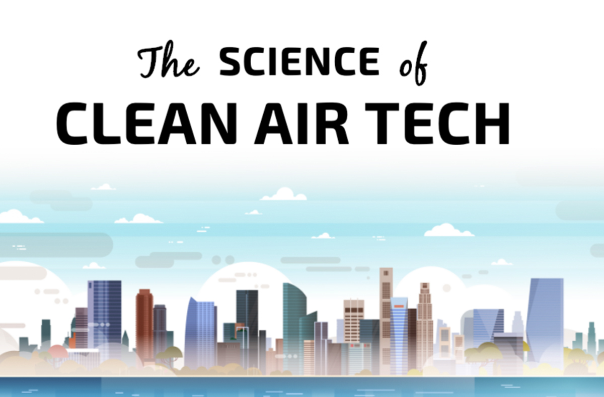 The Science of Clean Air