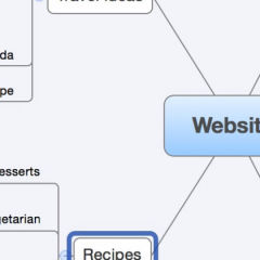 Mind Mapping: An Easy, Fun Way to Organize your Goals and Ideas