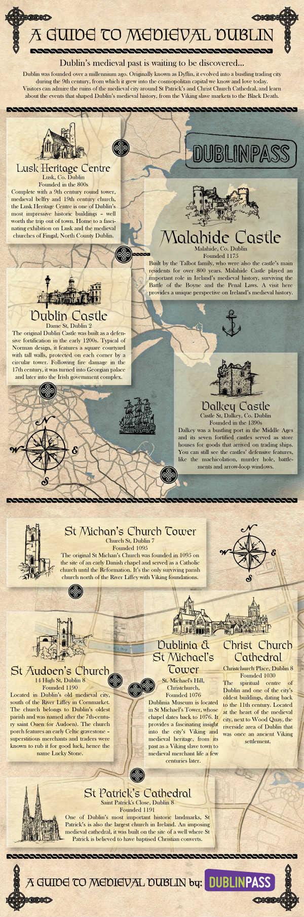 Medieval Dublin Infographic_Dublin Pass (1)s