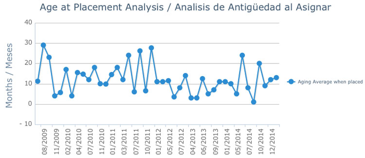 https://secureservercdn.net/45.40.150.47/a99.2b3.myftpupload.com/wp-content/uploads/2015/01/analisis_antiguedad.jpg?time=1635053364