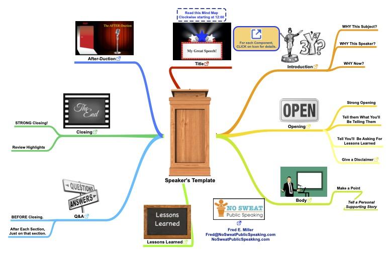 <span>INTERACTIVE Speaker's Template</span>