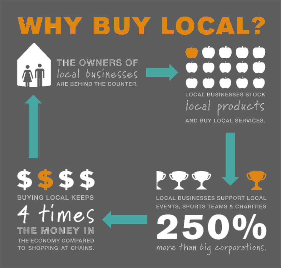 why_buy_local_etsy