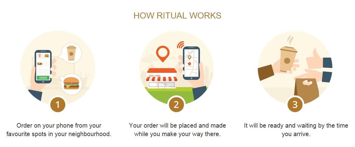 how ritual works #myRitual #bestofRitual DoTheDaniel