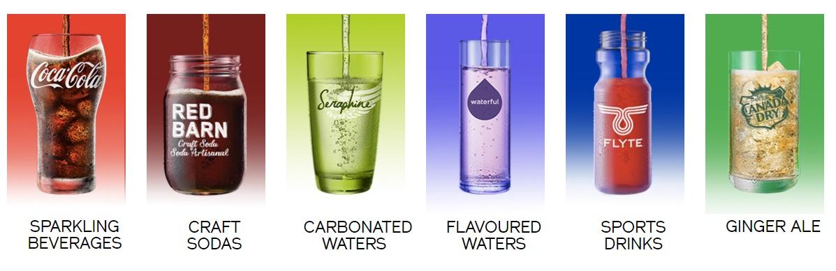 Keurig Canada #KeurigKOLD DoTheDaniel.com Drink Choices