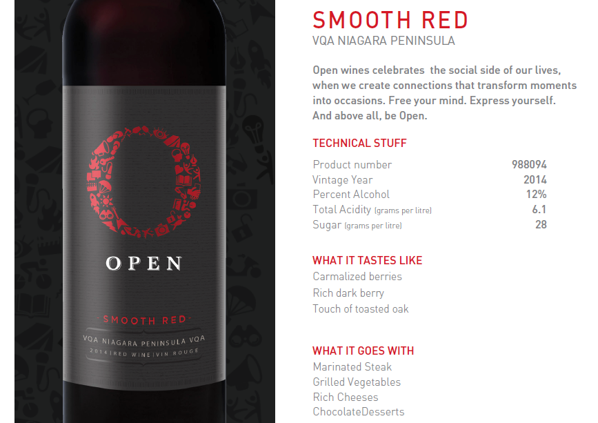 DoTheDaniel.com #OPENpicnic #OPENwines Smooth Red