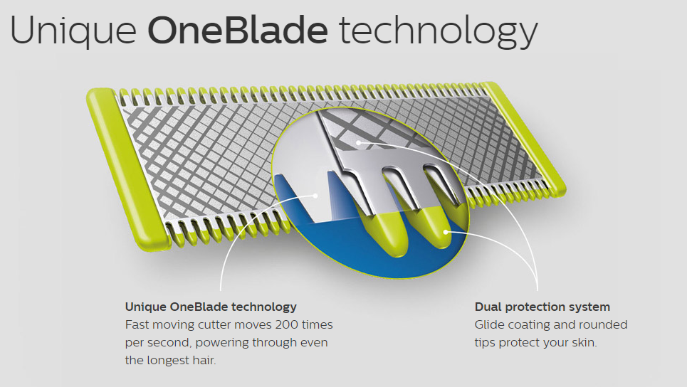 #OneBlade Philips DoTheDaniel.com Blade Technology