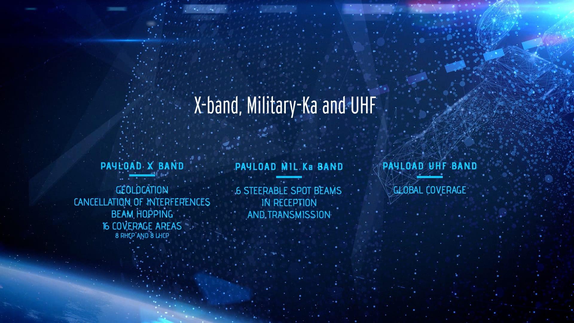 Next Generation Satellite Bands