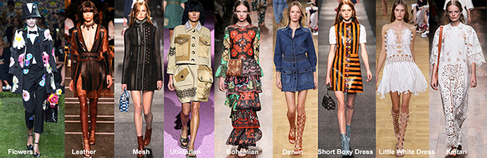 TWOmuchSTYLE Presents Top Trends - Spring Summer 2015 - From The Paris Runway