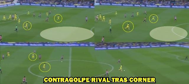 29 SECUENCIA contragolpe rival tras corner-tile