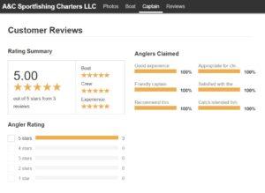 Fishing Booker Charter Reviews