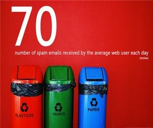 disposable temporary email address services graphic
