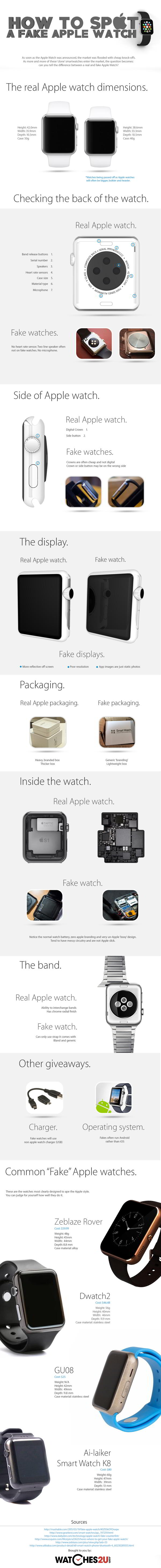 How To Spot A Fake Apple Watch infographic