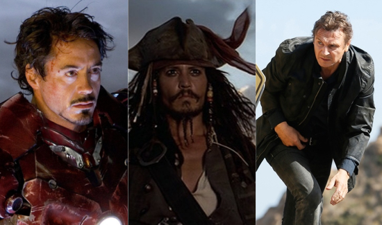 15 Hit Movies That Were Expected to Flop