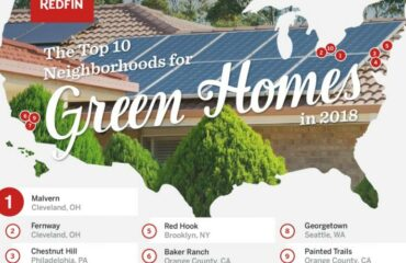 Green Neighborhoods list 2018