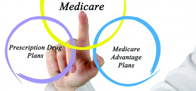 What does Medicare mean to you?