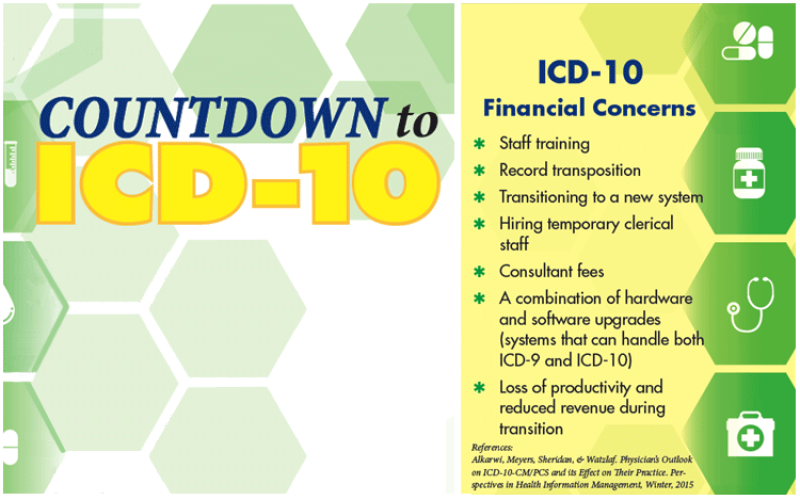 Countdown to ICD-10